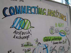 "Grafische Aufzeichnung der ""Podiumsdiskussion Youth exchange as a motor for global partnerships"""